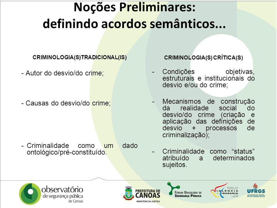 Noções Preliminares: definindo acordos semânticos... CRIMINOLOGIA(S)TRADICIONAL(IS) - Autor do desvio/do crime; - Causas do desvio/do crime; -Criminal