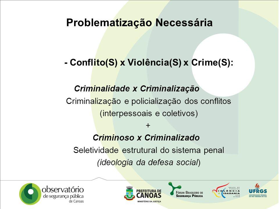 Problematização Necessária - Conflito(S) x Violência(S) x Crime(S): Criminalidade x Criminalização Criminalização e policialização dos conflitos (inte