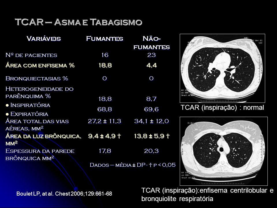 VariáveisFumantes Não- fumantes Nº de pacientes 1623 Área com enfisema % 18,84,4 Bronquiectasias % 00 Heterogeneidade do parênquima % Inspiratória Ins
