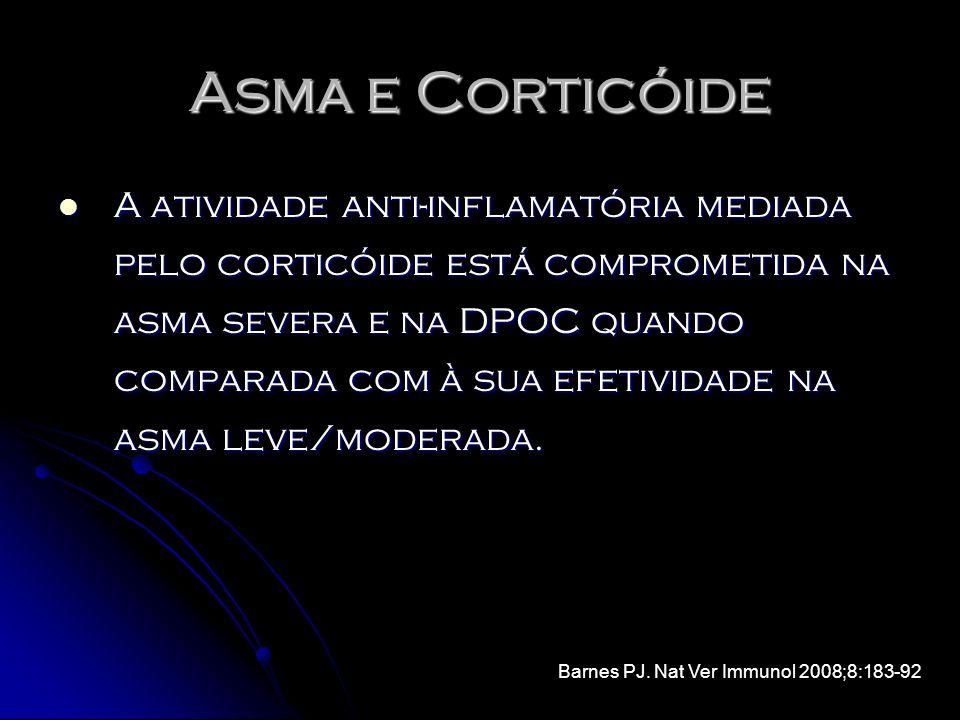 Asma e Corticóide A atividade anti-inflamatória mediada pelo corticóide está comprometida na asma severa e na DPOC quando comparada com à sua efetivid