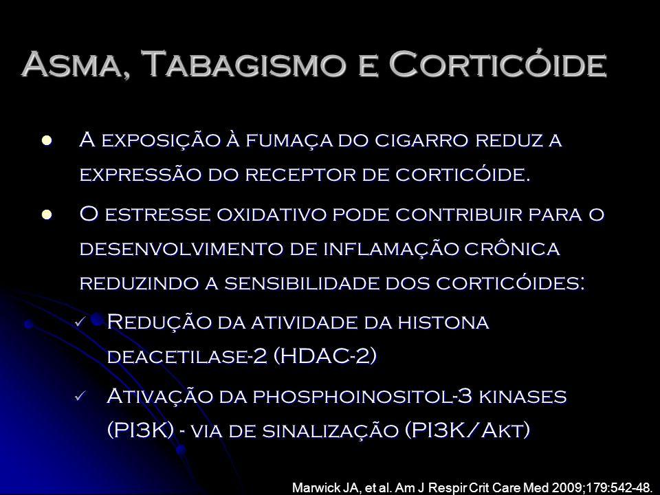 Asma, Tabagismo e Corticóide A exposição à fumaça do cigarro reduz a expressão do receptor de corticóide. A exposição à fumaça do cigarro reduz a expr