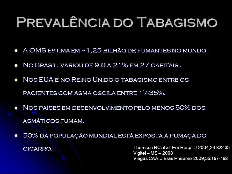 Prevalência do Tabagismo A OMS estima em ~1,25 bilhão de fumantes no mundo. A OMS estima em ~1,25 bilhão de fumantes no mundo. No Brasil variou de 9,8