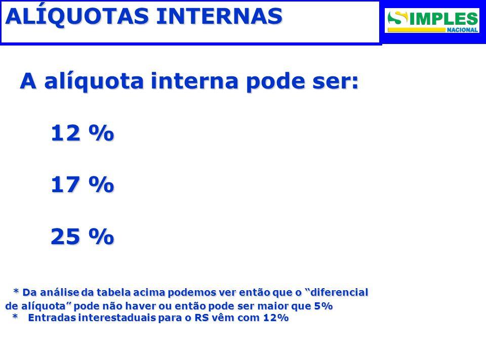ALÍQUOTAS INTERNAS A alíquota interna pode ser: A alíquota interna pode ser: 12 % 12 % 17 % 17 % 25 % 25 % * Da análise da tabela acima podemos ver en