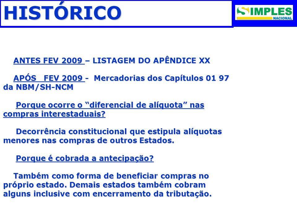 HISTÓRICO ANTES FEV 2009 – LISTAGEM DO APÊNDICE XX ANTES FEV 2009 – LISTAGEM DO APÊNDICE XX APÓS FEV 2009 - Mercadorias dos Capítulos 01 97 da NBM/SH-