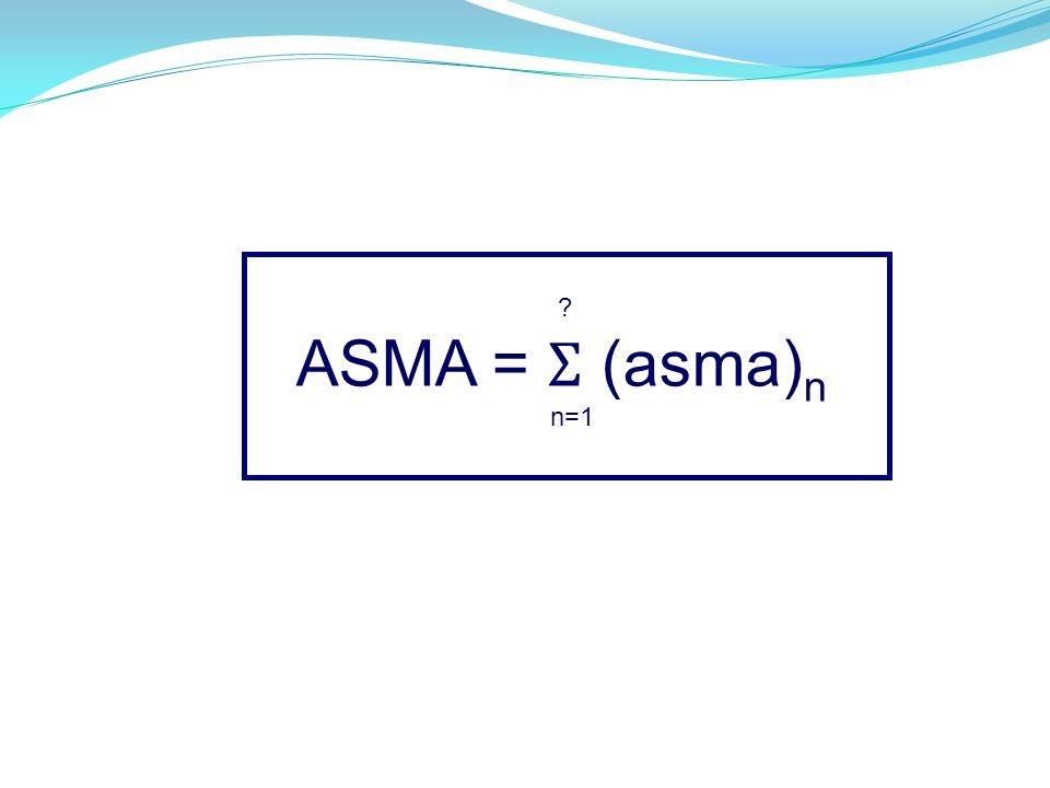 Exacerbação da Asma Asma Moderada/Grave Asma Corticóide Resistente Asma Noturna Asma em Fumantes Asma Ocupacional Asma de Início Súbito Asma Fatal