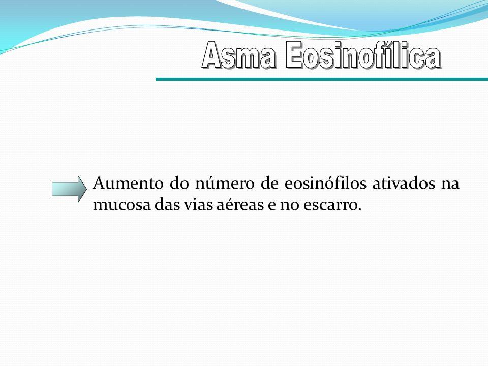 ESCARRO INDUZIDO - ASMA Simpson JL et al.