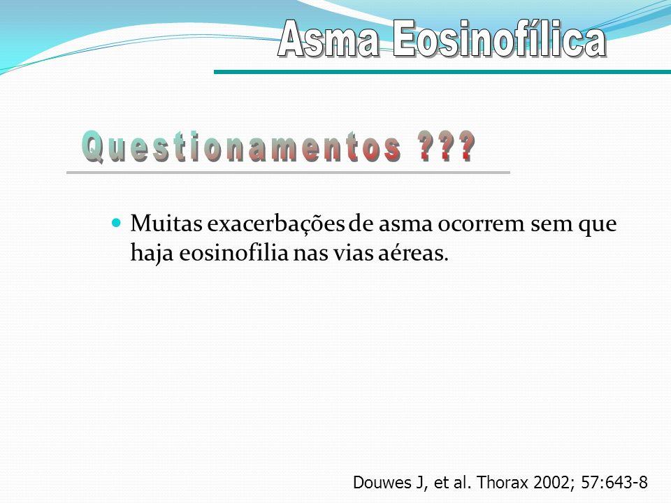 Muitas exacerbações de asma ocorrem sem que haja eosinofilia nas vias aéreas. Douwes J, et al. Thorax 2002; 57:643-8