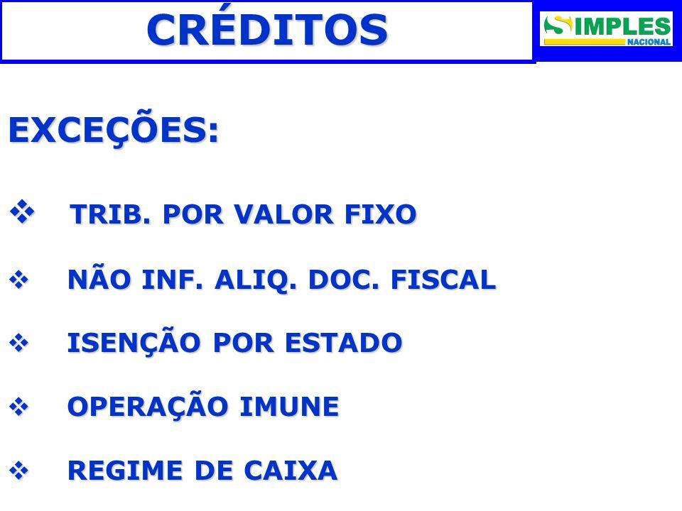 CRÉDITOSLIMITE: O ICMS efetivamente devido pelas optantes pelo Simples Nacional em relação a essas aquisições.