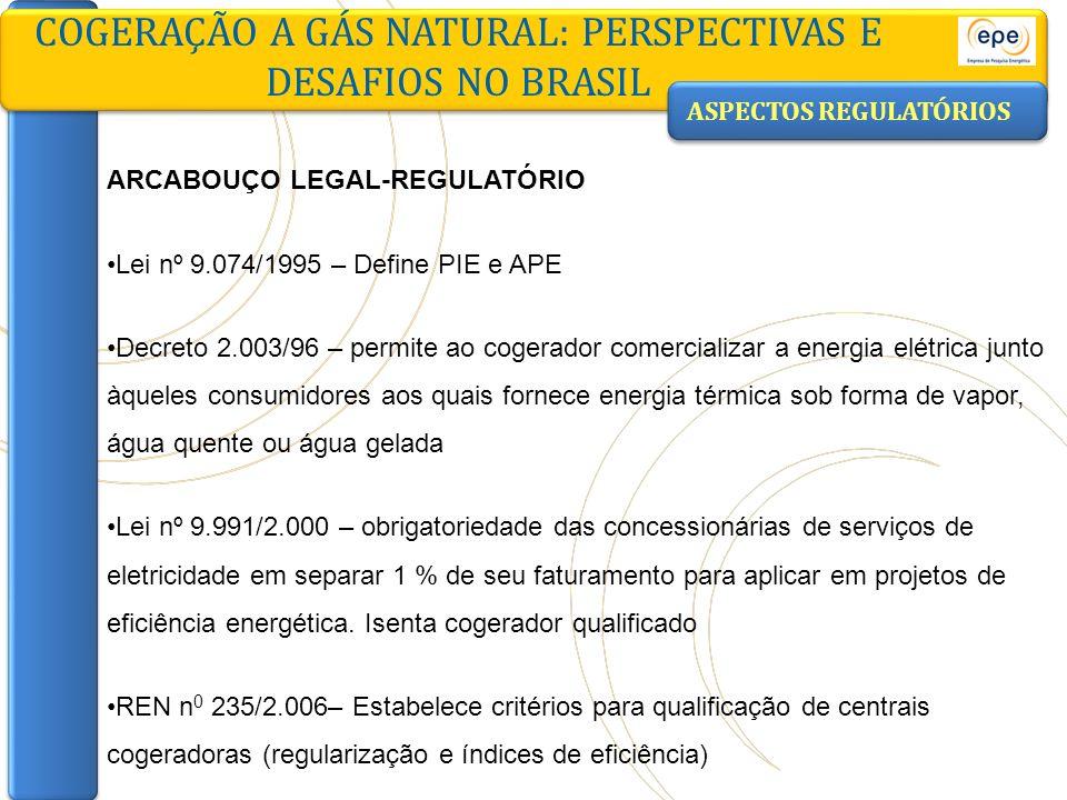 ASPECTOS REGULATÓRIOS ARCABOUÇO LEGAL-REGULATÓRIO Lei nº 9.074/1995 – Define PIE e APE Decreto 2.003/96 – permite ao cogerador comercializar a energia