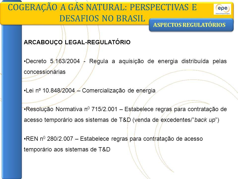 ASPECTOS REGULATÓRIOS ARCABOUÇO LEGAL-REGULATÓRIO Decreto 5.163/2004 - Regula a aquisição de energia distribuída pelas concessionárias Lei nº 10.848/2