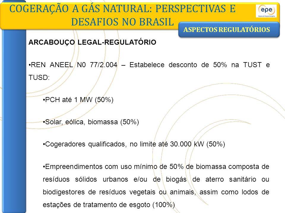 ASPECTOS REGULATÓRIOS ARCABOUÇO LEGAL-REGULATÓRIO REN ANEEL N0 77/2.004 – Estabelece desconto de 50% na TUST e TUSD: PCH até 1 MW (50%) Solar, eólica,