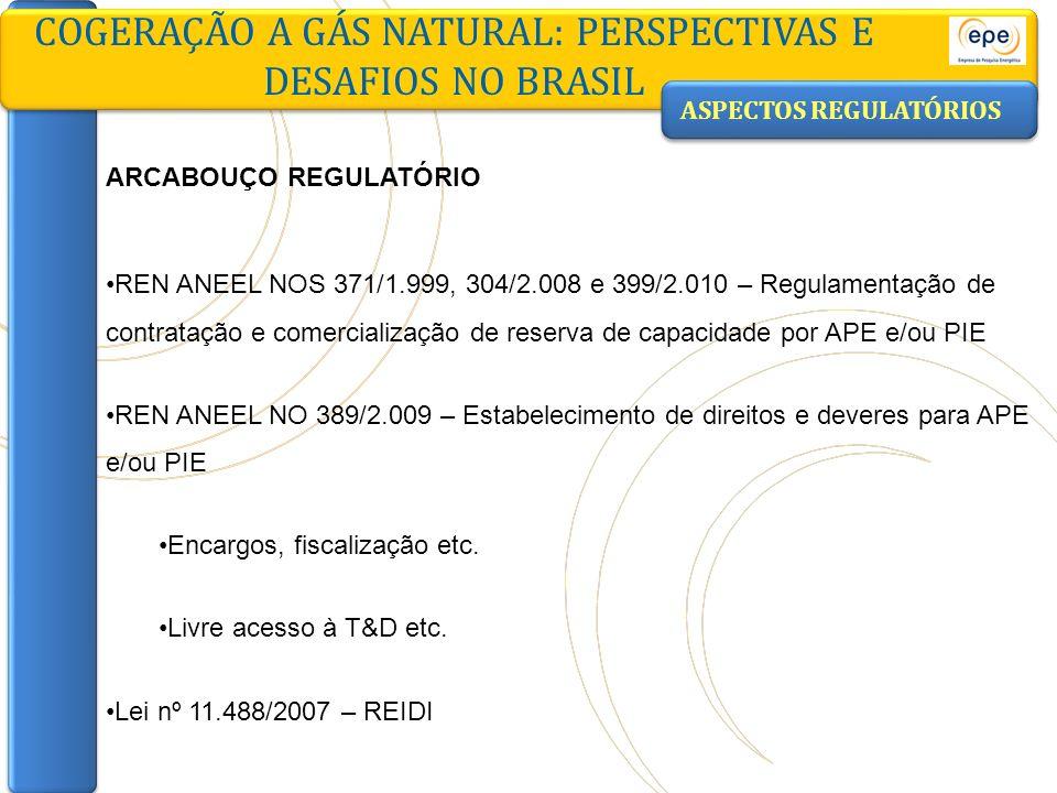 ASPECTOS REGULATÓRIOS ARCABOUÇO REGULATÓRIO REN ANEEL NOS 371/1.999, 304/2.008 e 399/2.010 – Regulamentação de contratação e comercialização de reserv