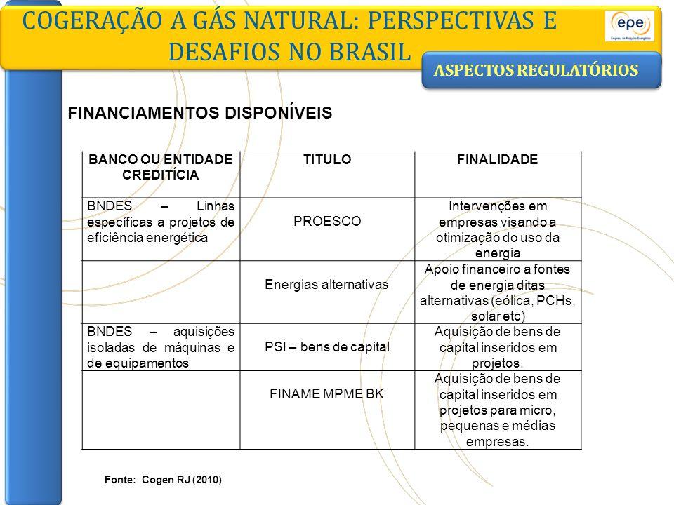 ASPECTOS REGULATÓRIOS COGERAÇÃO A GÁS NATURAL: PERSPECTIVAS E DESAFIOS NO BRASIL BANCO OU ENTIDADE CREDITÍCIA TITULOFINALIDADE BNDES – Linhas específi