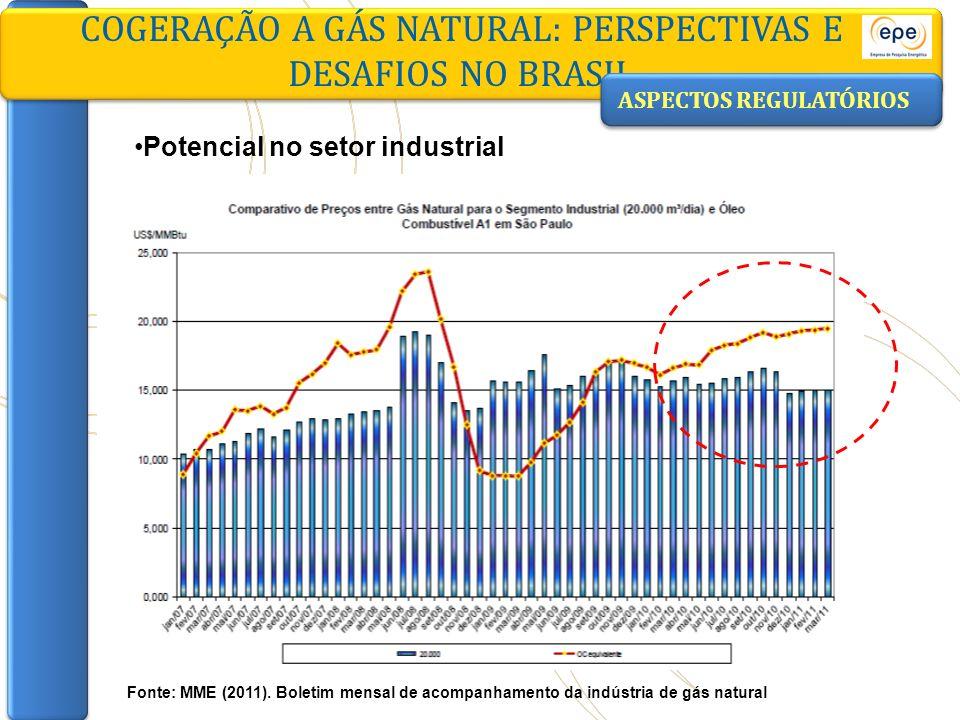Potencial no setor industrial COGERAÇÃO A GÁS NATURAL: PERSPECTIVAS E DESAFIOS NO BRASIL Fonte: MME (2011). Boletim mensal de acompanhamento da indúst
