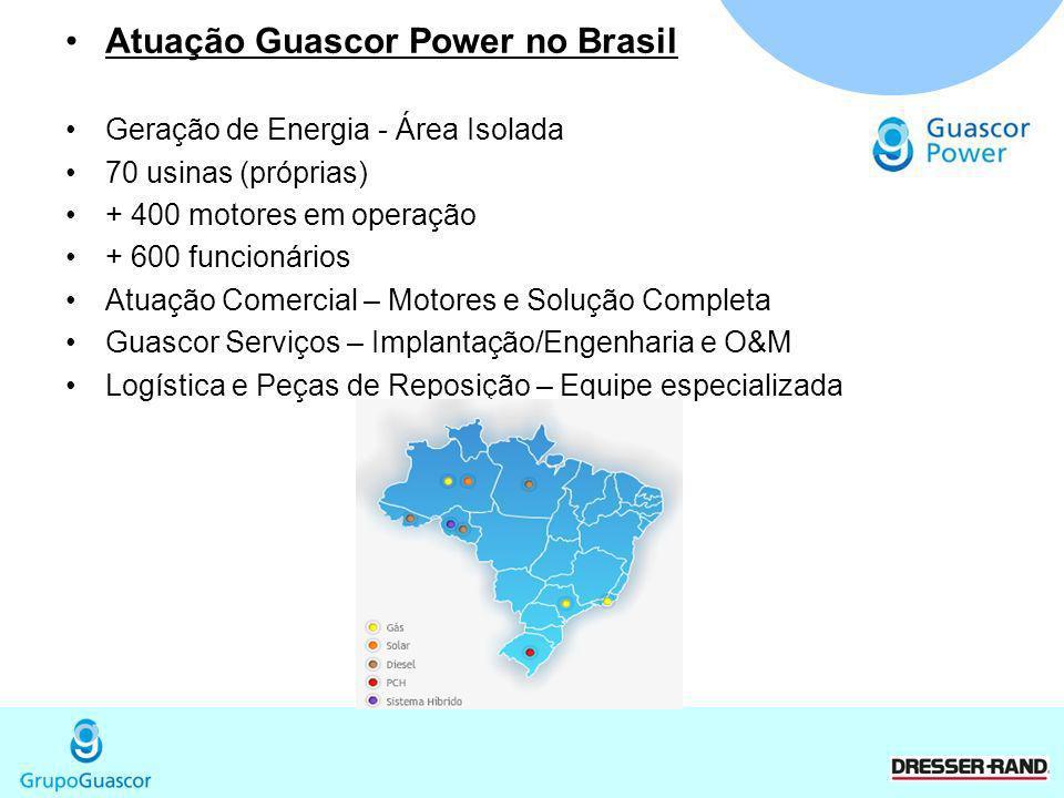 Grupo Guascor: www.guascor.comwww.guascor.com Guascor Power: www.guascorpower.comwww.guascorpower.com Guascor do Brasil:www.guascor.com.brwww.guascor.com.br Email: guilherme.mattos@guascor.com.brguilherme.mattos@guascor.com.br Telefone: 19 3797-5100 Obrigado