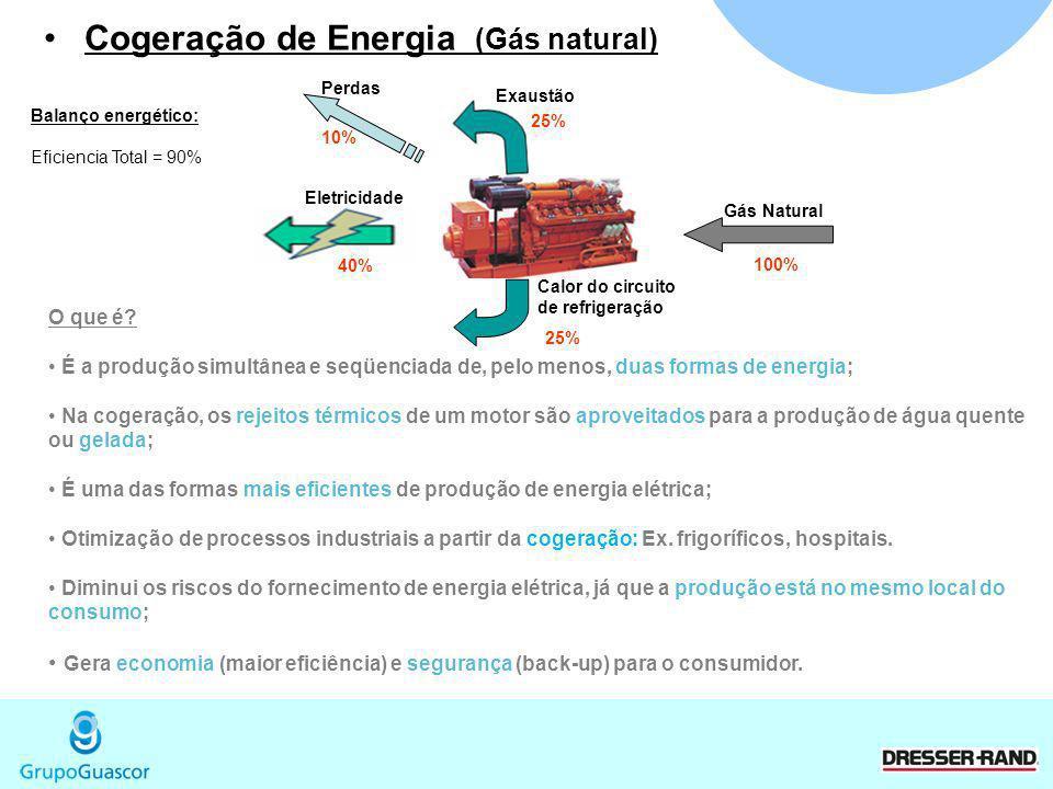Geração de Ponta (Gás natural) Reduz em até 70% o custo de energia no horário de ponta; Paralelismo permanente com rede elétrica (redundância, maior confiabilidade); Não precisa de estoque de combustível (tubulação de gás); Possibilidade de migração para cogeração.