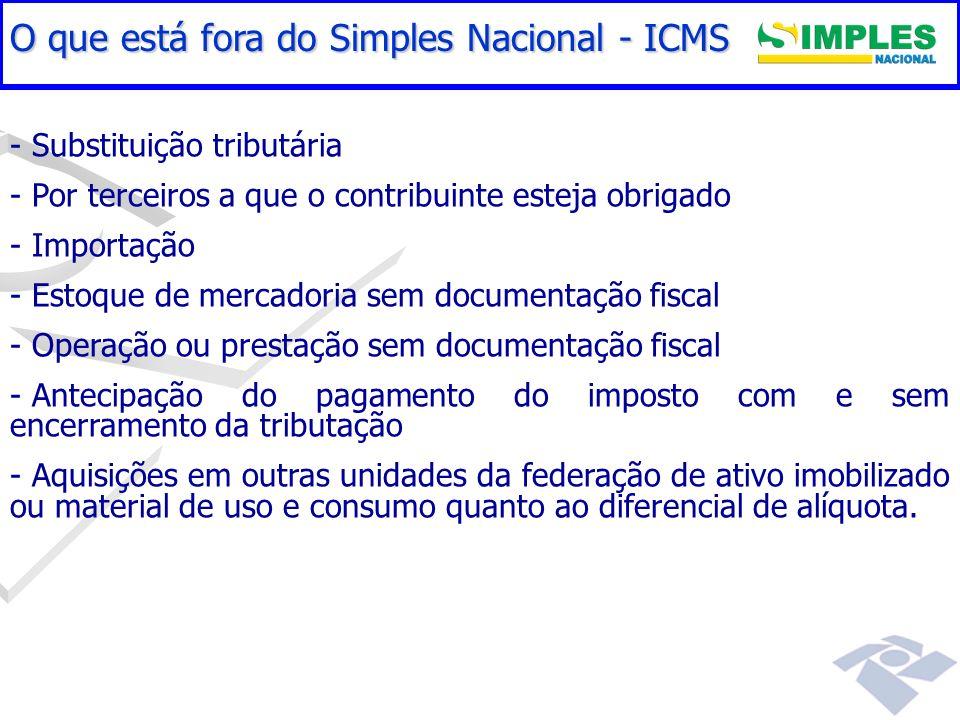 Gestão do Simples Nacional - - Substituição tributária - - Por terceiros a que o contribuinte esteja obrigado - - Importação - - Estoque de mercadoria