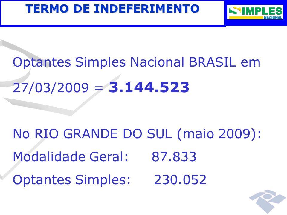 Optantes Simples Nacional BRASIL em 27/03/2009 = 3.144.523 No RIO GRANDE DO SUL (maio 2009): Modalidade Geral: 87.833 Optantes Simples: 230.052 TERMO