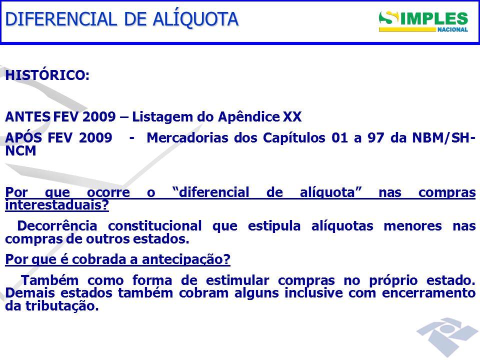 Gestão do Simples Nacional HISTÓRICO: ANTES FEV 2009 – Listagem do Apêndice XX APÓS FEV 2009 - Mercadorias dos Capítulos 01 a 97 da NBM/SH- NCM Por qu