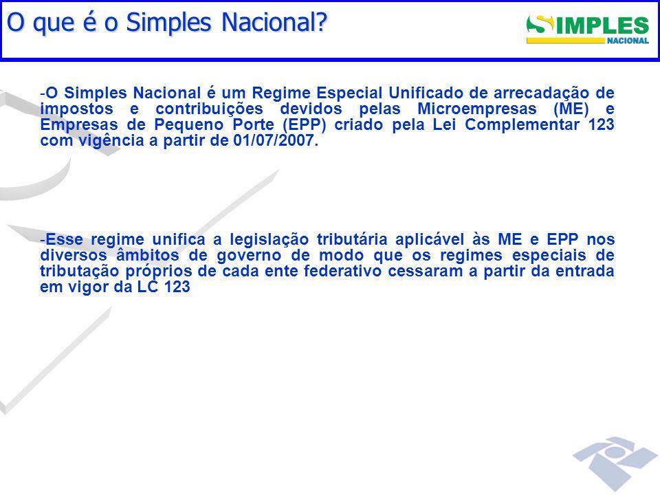Fundamentação legal - -O Simples Nacional é um Regime Especial Unificado de arrecadação de impostos e contribuições devidos pelas Microempresas (ME) e