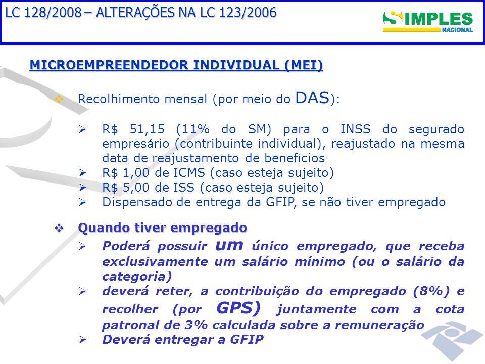 LC 128/2008 – ALTERAÇÕES NA LC 123/2006 MICROEMPREENDEDOR INDIVIDUAL (MEI) Recolhimento mensal (por meio do DAS ): R$ 51,15 (11% do SM) para o INSS do