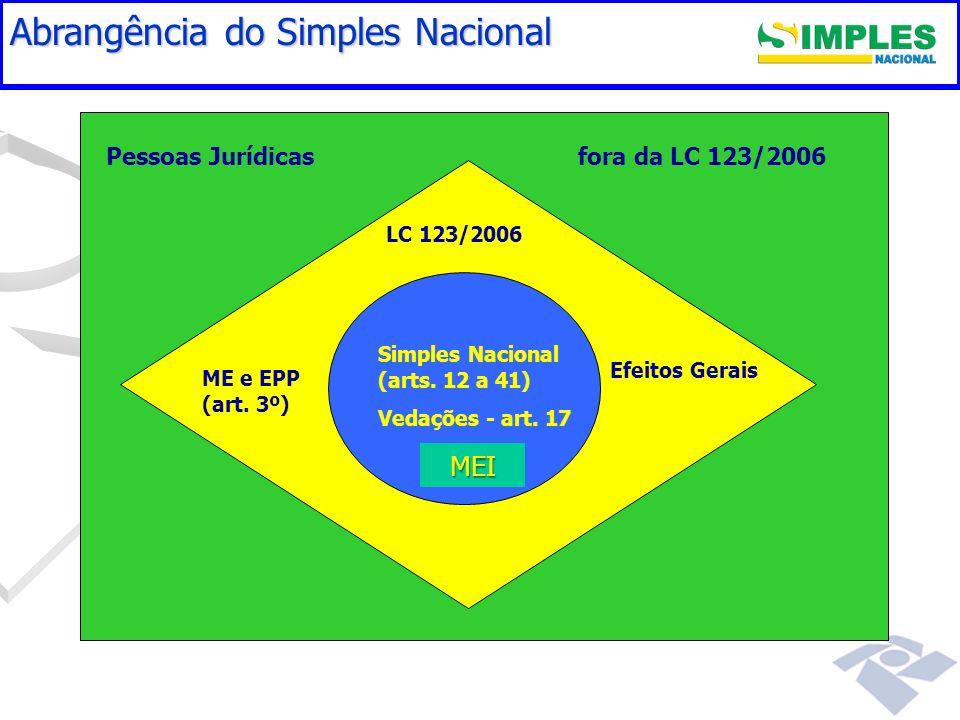 Abrangência do Simples Nacional LC 123/2006 Pessoas Jurídicas Simples Nacional (arts. 12 a 41) Vedações - art. 17 Efeitos Gerais ME e EPP (art. 3º) fo