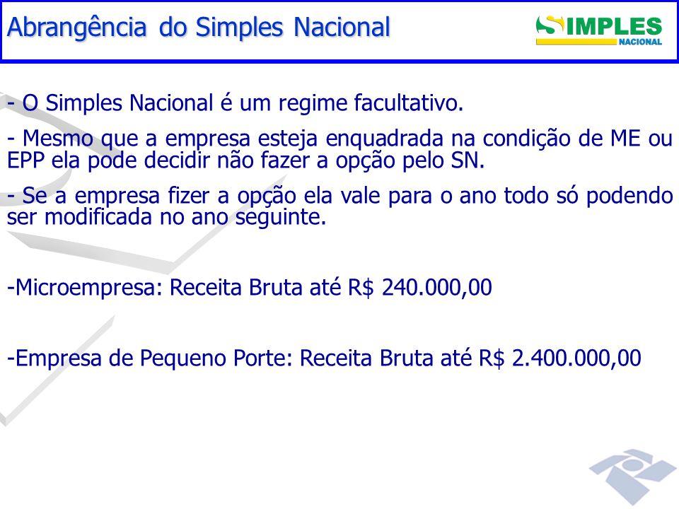 Gestão do Simples Nacional - - Imposto sobre a Renda da Pessoa Jurídica (IRPJ) - - Imposto sobre Produtos Industrializados (IPI) - - Contribuição Social sobre o Lucro Líquido (CSLL) - - Contribuição para o Financiamento da Seg.