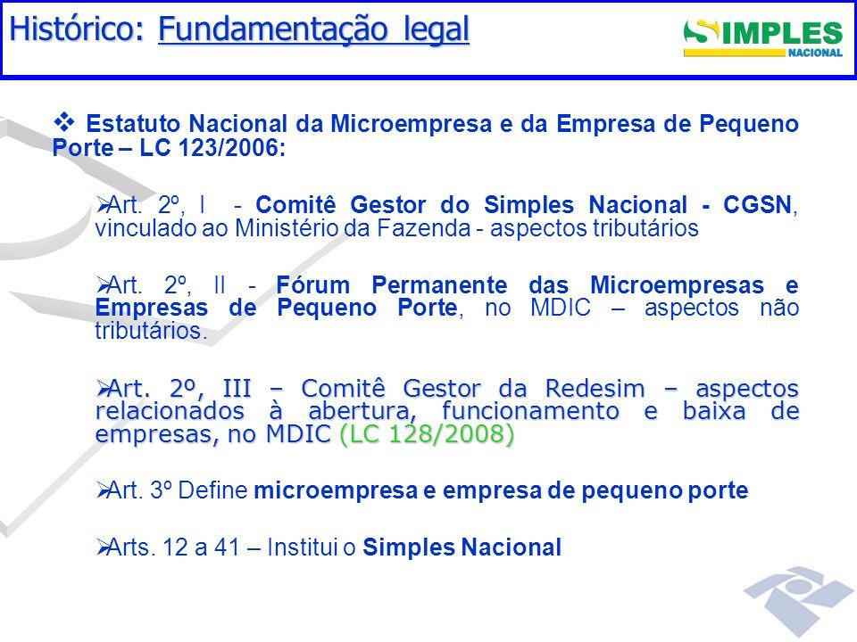 Fundamentação legal Estatuto Nacional da Microempresa e da Empresa de Pequeno Porte – LC 123/2006: Art. 2º, I - Comitê Gestor do Simples Nacional - CG