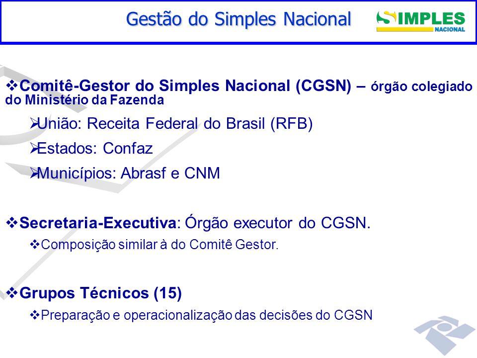 CURSO A DISTÂNCIA ON LINE – SIMPLES NACIONAL A Secretaria da Receita Federal do Brasil (RFB) e o Comitê Gestor do Simples Nacional (CGSN) oferecem ao cidadão o curso de ensino a distância sobre o Simples Nacional.