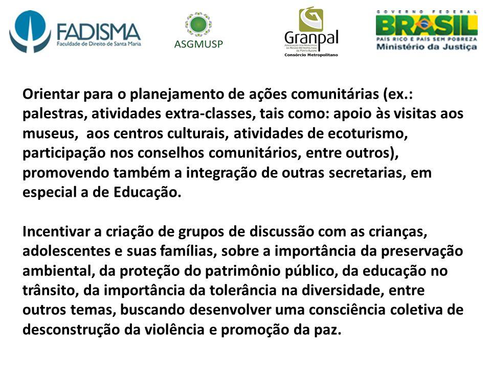 Orientar para o planejamento de ações comunitárias (ex.: palestras, atividades extra-classes, tais como: apoio às visitas aos museus, aos centros cult