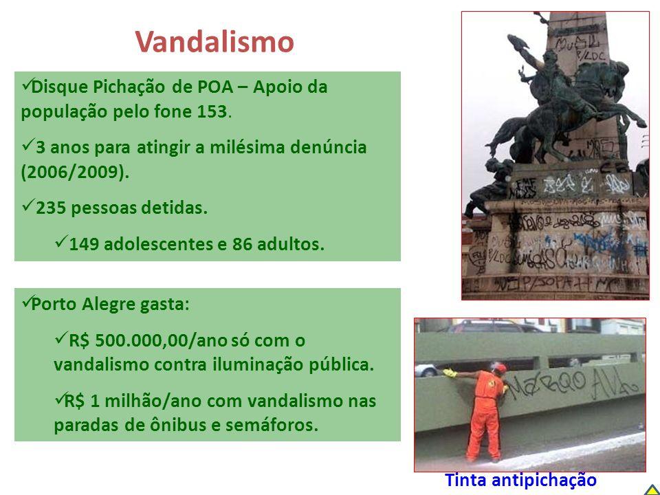 Vandalismo Disque Pichação de POA – Apoio da população pelo fone 153. 3 anos para atingir a milésima denúncia (2006/2009). 235 pessoas detidas. 149 ad