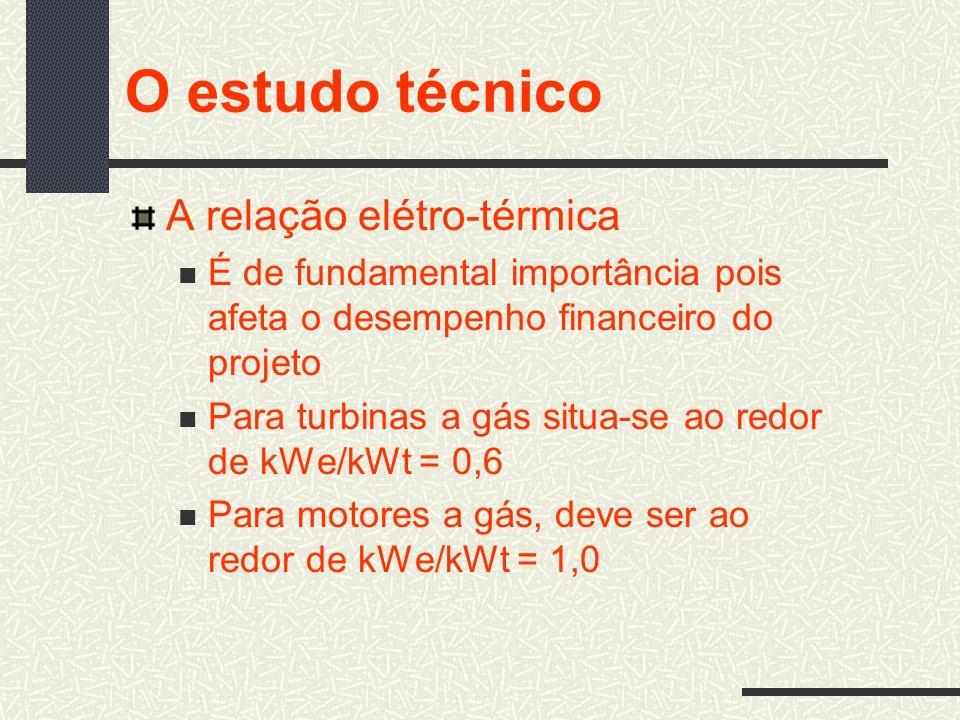 O estudo técnico A relação elétro-térmica É de fundamental importância pois afeta o desempenho financeiro do projeto Para turbinas a gás situa-se ao r