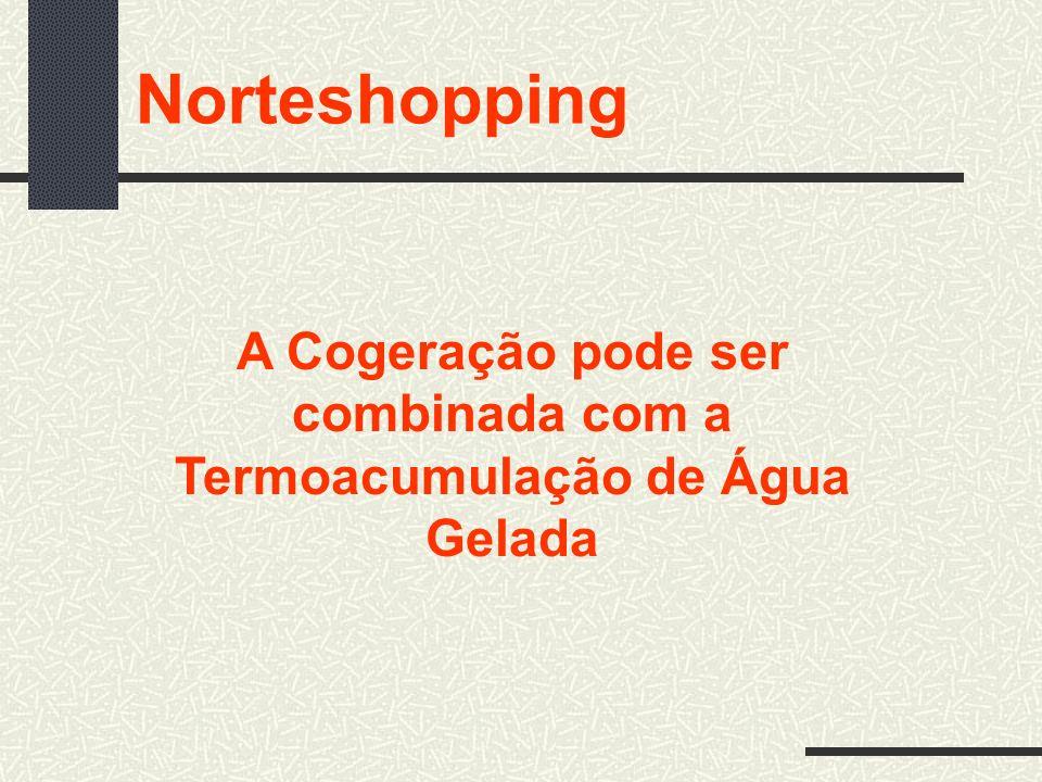 Norteshopping A Cogeração pode ser combinada com a Termoacumulação de Água Gelada