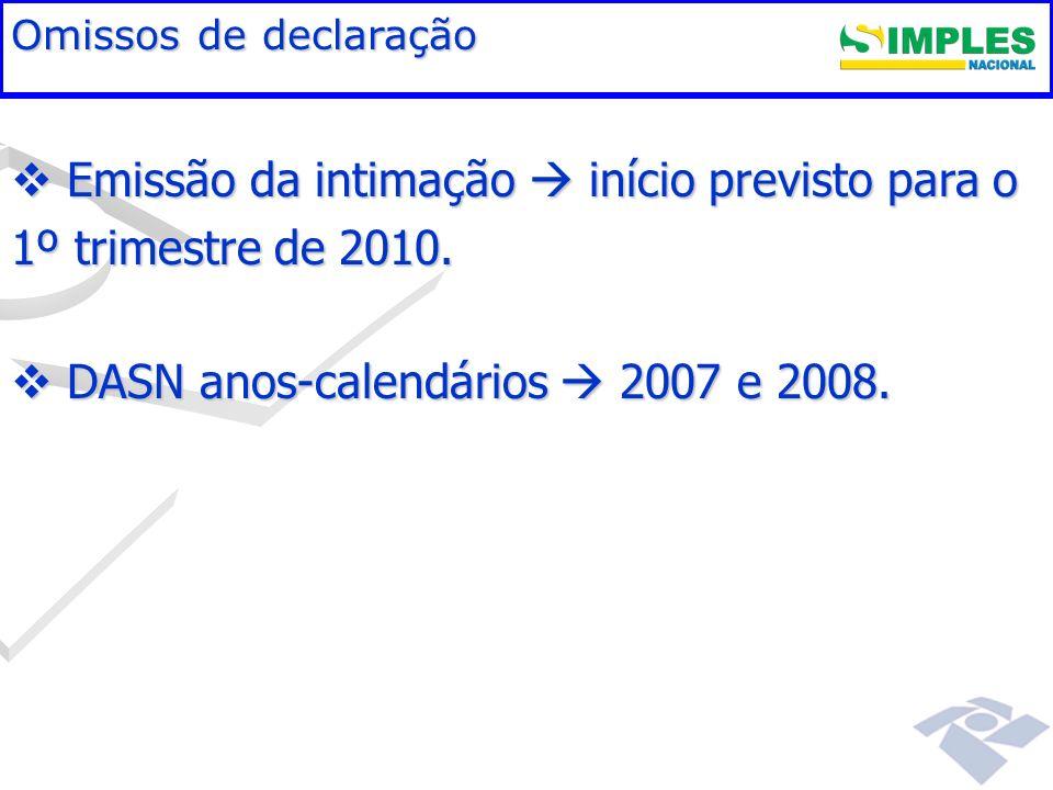 Fundamentação legal Omissos de declaração Emissão da intimação início previsto para o 1º trimestre de 2010. Emissão da intimação início previsto para