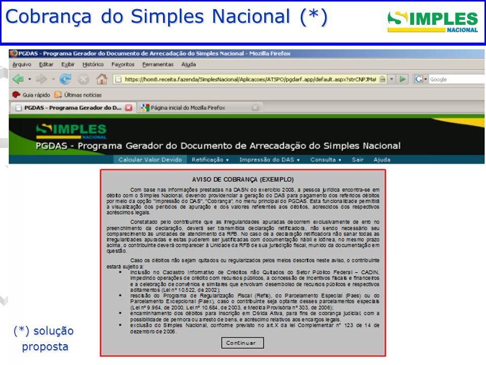Fundamentação legal Cobrança do Simples Nacional (*) (*) solução proposta proposta