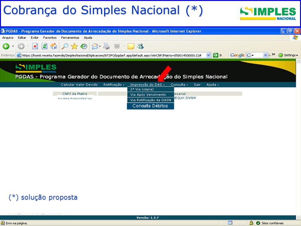 Fundamentação legal Cobrança do Simples Nacional (*) (*) solução proposta
