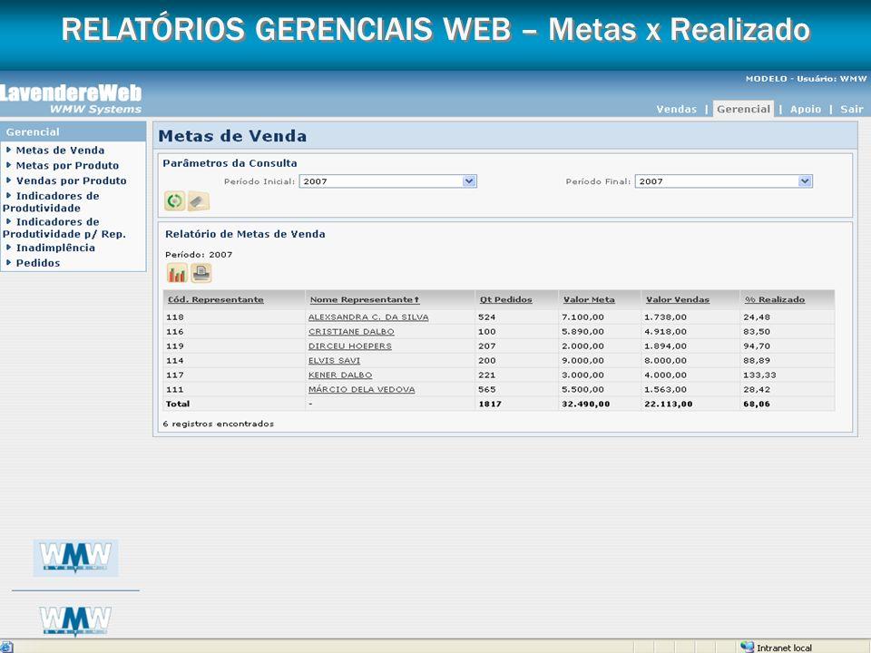 RELATÓRIOS GERENCIAIS WEB – Metas x Realizado