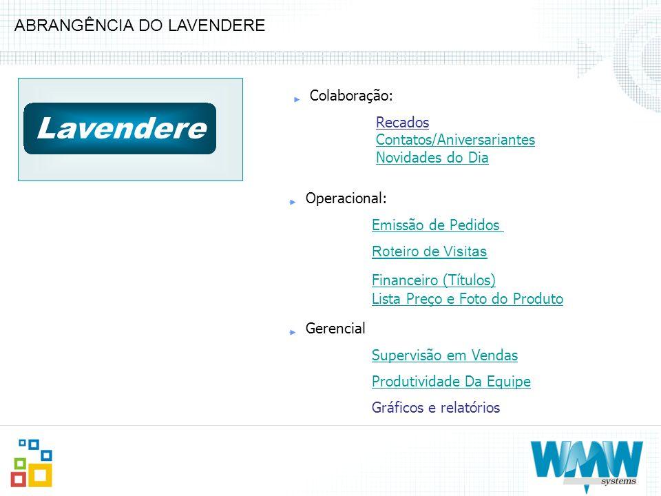 ABRANGÊNCIA DO LAVENDERE Lavendere Colaboração: Recados Contatos/Aniversariantes Novidades do Dia Contatos/Aniversariantes Novidades do Dia Operaciona