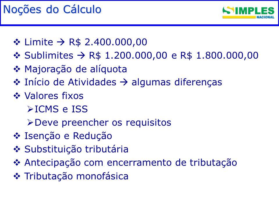 Fundamentação legal Limite R$ 2.400.000,00 Sublimites R$ 1.200.000,00 e R$ 1.800.000,00 Majoração de alíquota Início de Atividades algumas diferenças