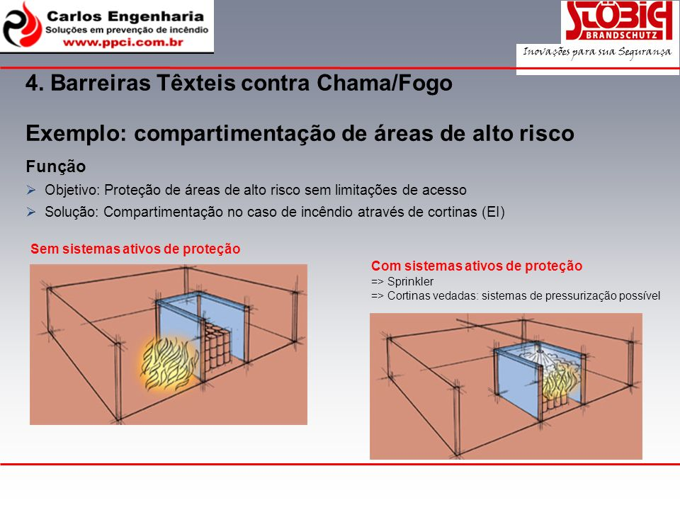 Exemplo: compartimentação de áreas de alto risco Inovações para sua Segurança 4. Barreiras Têxteis contra Chama/Fogo Função Objetivo: Proteção de área