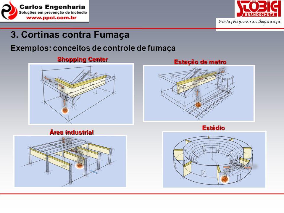 3. Cortinas contra FumaçaEstádio Shopping Center Estação de metro Área industrial Exemplos: conceitos de controle de fumaça Inovações para sua Seguran