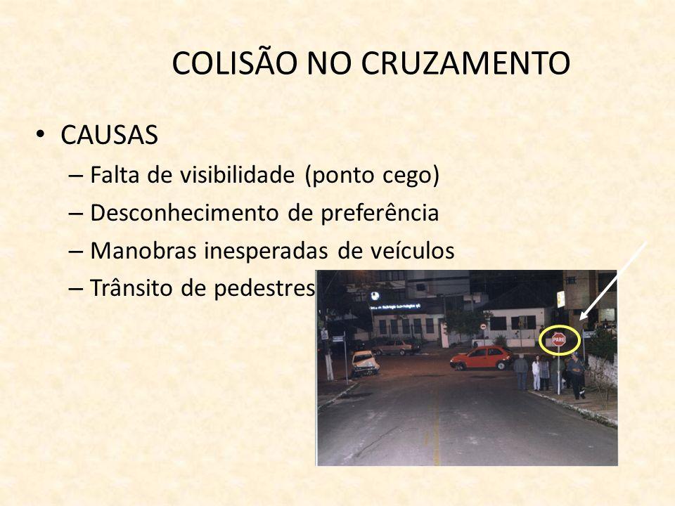 COLISÃO NO CRUZAMENTO CAUSAS – Falta de visibilidade (ponto cego) – Desconhecimento de preferência – Manobras inesperadas de veículos – Trânsito de pe