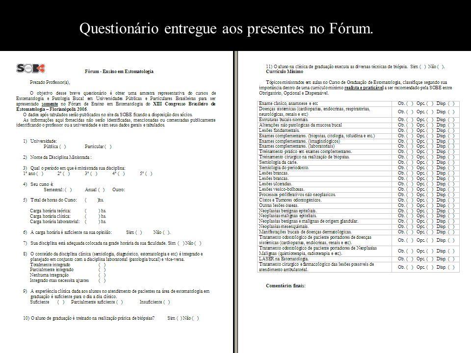 I Fórum de Ensino em Estomatologia Florianópolis - 17 de julho de 2005 10) O aluno de graduação é treinado na realização prática de biópsias.