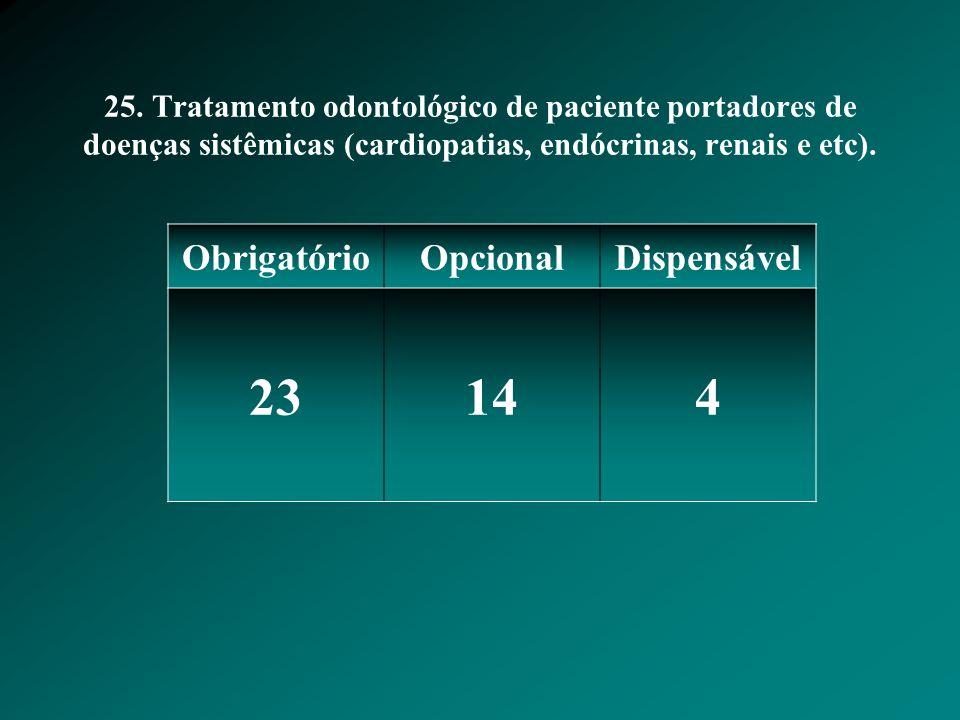 25. Tratamento odontológico de paciente portadores de doenças sistêmicas (cardiopatias, endócrinas, renais e etc). ObrigatórioOpcionalDispensável 2314