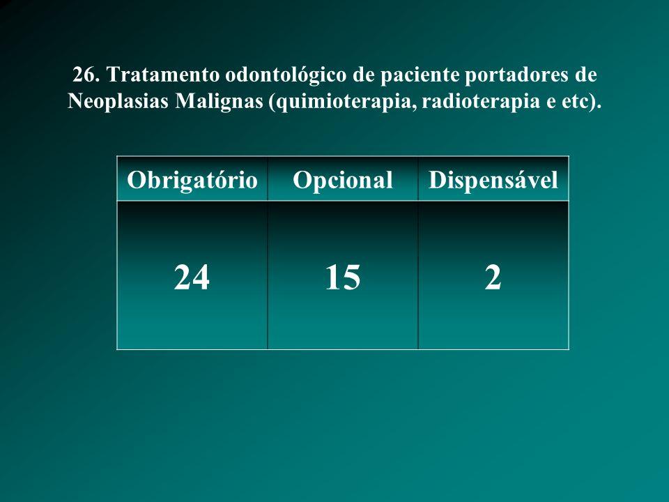 26. Tratamento odontológico de paciente portadores de Neoplasias Malignas (quimioterapia, radioterapia e etc). ObrigatórioOpcionalDispensável 24152