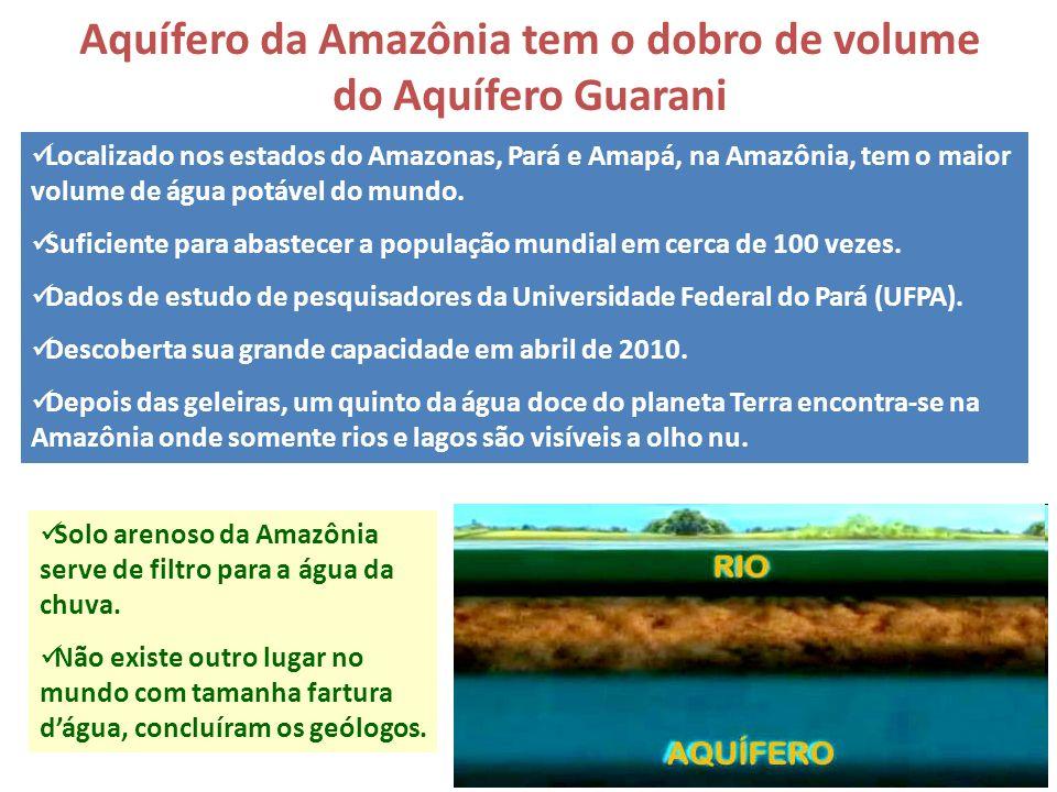 Aquífero da Amazônia tem o dobro de volume do Aquífero Guarani Localizado nos estados do Amazonas, Pará e Amapá, na Amazônia, tem o maior volume de ág