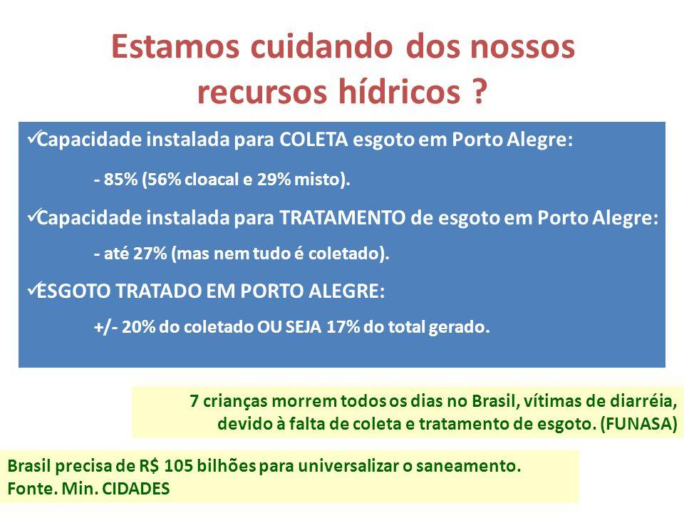 Estamos cuidando dos nossos recursos hídricos ? Capacidade instalada para COLETA esgoto em Porto Alegre: - 85% (56% cloacal e 29% misto). Capacidade i