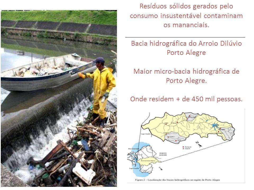 Resíduos sólidos gerados pelo consumo insustentável contaminam os mananciais. Bacia hidrográfica do Arroio Dilúvio Porto Alegre Maior micro-bacia hidr