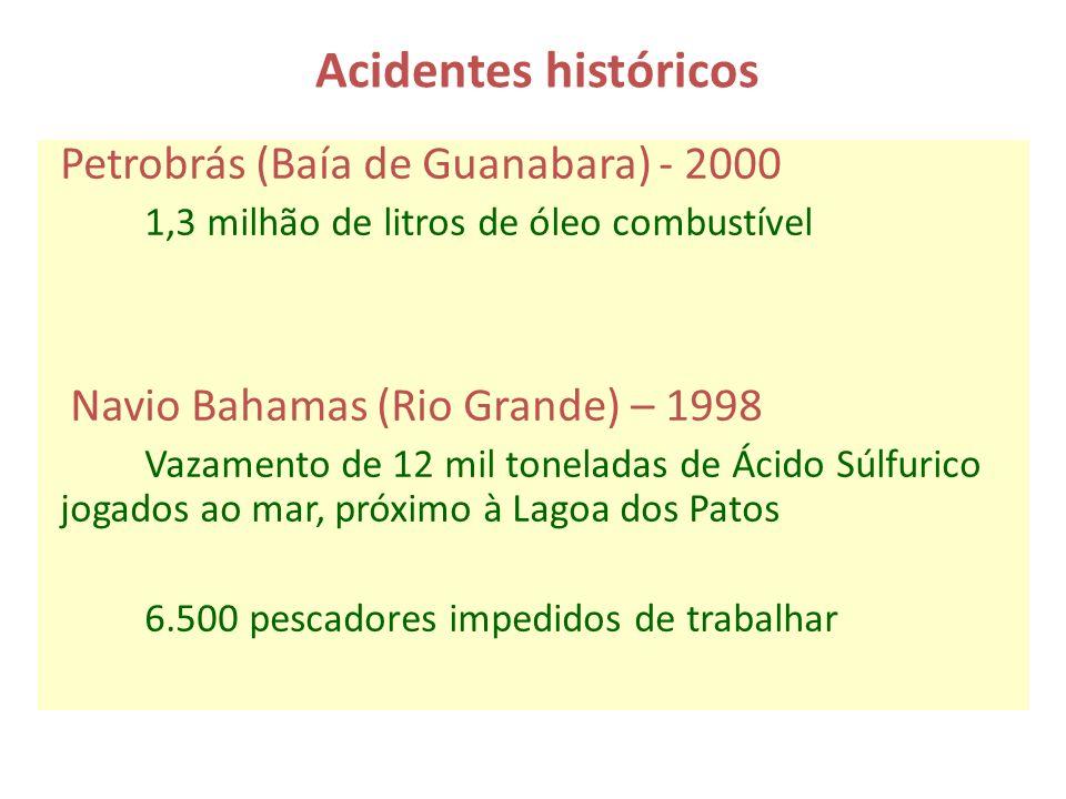 Acidentes históricos Petrobrás (Baía de Guanabara) - 2000 1,3 milhão de litros de óleo combustível Navio Bahamas (Rio Grande) – 1998 Vazamento de 12 m