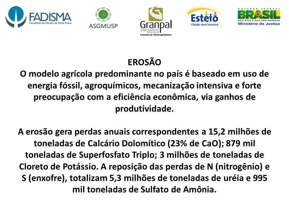 EROSÃO O modelo agrícola predominante no país é baseado em uso de energia fóssil, agroquímicos, mecanização intensiva e forte preocupação com a eficiê